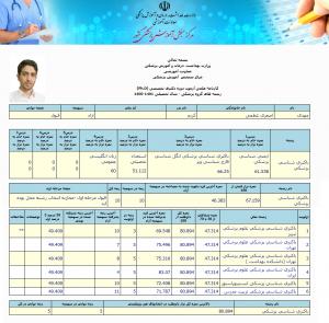 کارنامه دکتری تخصصی وزارت بهداشت